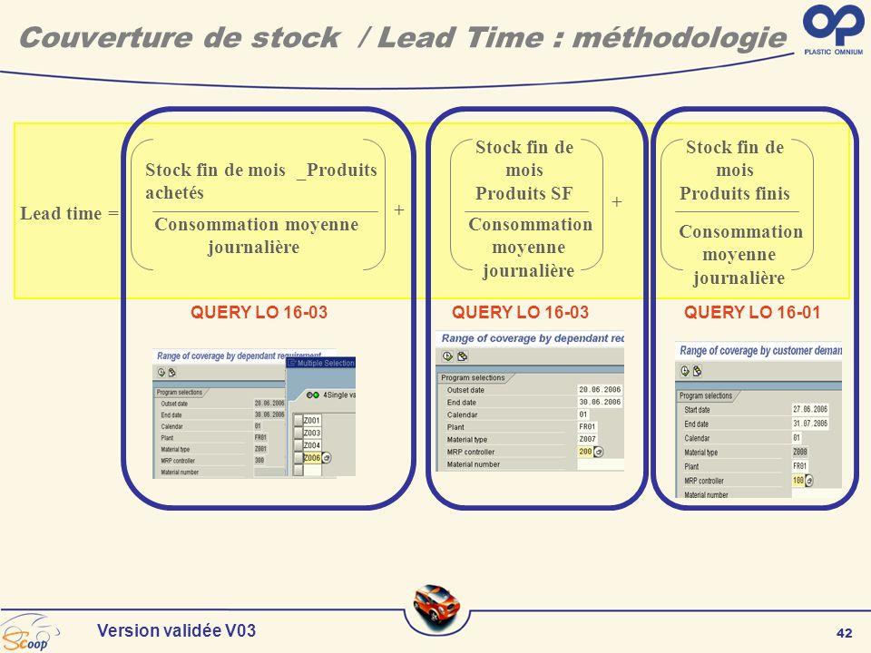 42 Version validée V03 Couverture de stock / Lead Time : méthodologie + Stock fin de mois Produits SF Stock fin de mois _Produits achetés Consommation