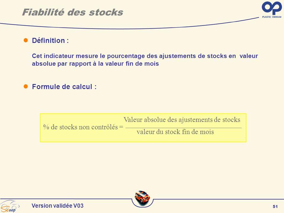 51 Version validée V03 Définition : Cet indicateur mesure le pourcentage des ajustements de stocks en valeur absolue par rapport à la valeur fin de mo