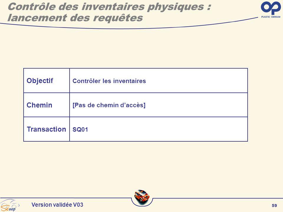 59 Version validée V03 Objectif Chemin Transaction Contrôler les inventaires [Pas de chemin daccès] SQ01 Contrôle des inventaires physiques : lancemen