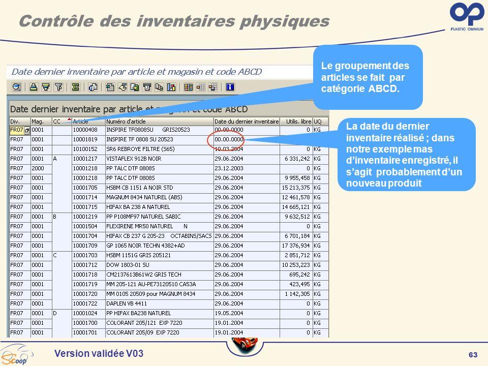 63 Version validée V03 Contrôle des inventaires physiques Le groupement des articles se fait par catégorie ABCD. La date du dernier inventaire réalisé