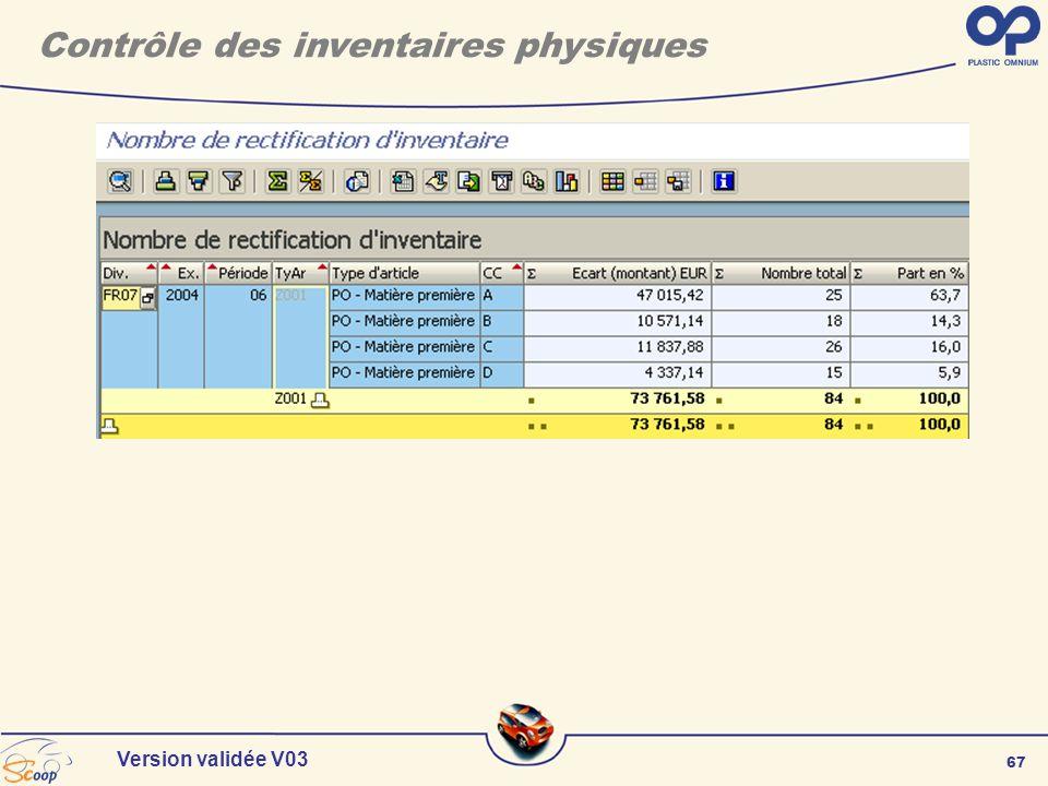 67 Version validée V03 Contrôle des inventaires physiques
