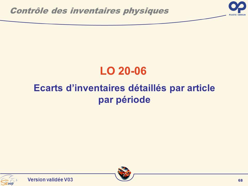 68 Version validée V03 Contrôle des inventaires physiques Ecarts dinventaires détaillés par article par période LO 20-06