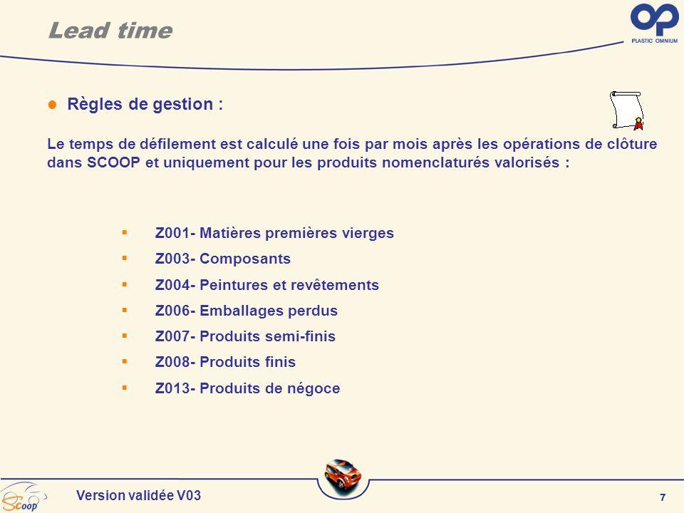 7 Version validée V03 Lead time Z001- Matières premières vierges Z003- Composants Z004- Peintures et revêtements Z006- Emballages perdus Z007- Produit