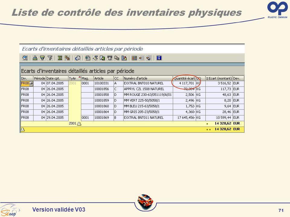 71 Version validée V03 Liste de contrôle des inventaires physiques