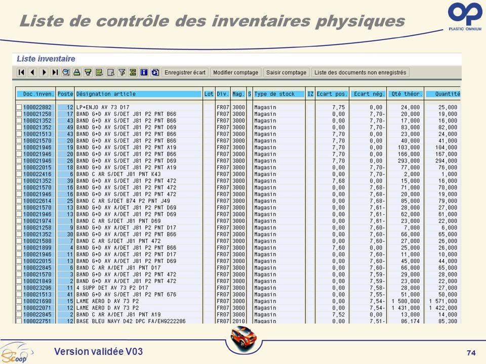 74 Version validée V03 Liste de contrôle des inventaires physiques