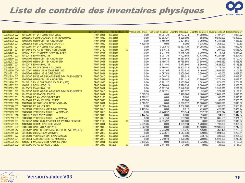76 Version validée V03 Liste de contrôle des inventaires physiques