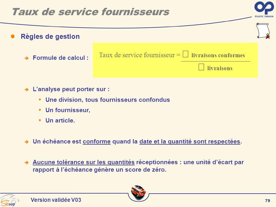 79 Version validée V03 Règles de gestion Formule de calcul : Lanalyse peut porter sur : Une division, tous fournisseurs confondus Un fournisseur, Un a