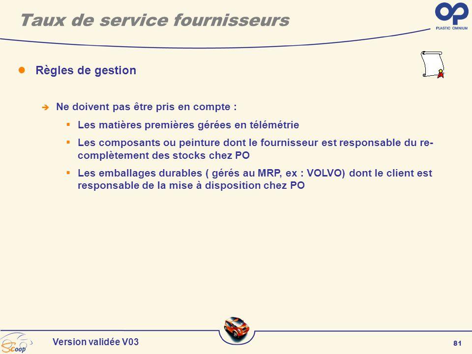 81 Version validée V03 Règles de gestion Ne doivent pas être pris en compte : Les matières premières gérées en télémétrie Les composants ou peinture d