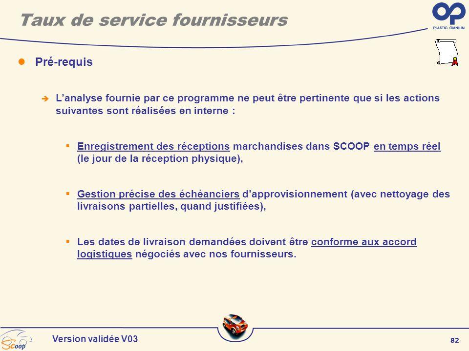 82 Version validée V03 Pré-requis Lanalyse fournie par ce programme ne peut être pertinente que si les actions suivantes sont réalisées en interne : E