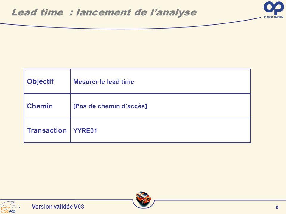 90 Version validée V03 Taux de service livraison client Définition : Cette indicateur mesure la capacité à respecter la demande client en terme de quantité et date ( les retours client ne sont pas pris en compte dans le calcul).