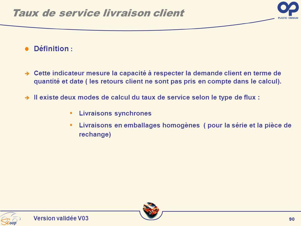 90 Version validée V03 Taux de service livraison client Définition : Cette indicateur mesure la capacité à respecter la demande client en terme de qua