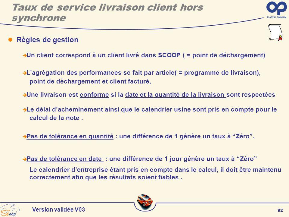 92 Version validée V03 Règles de gestion Un client correspond à un client livré dans SCOOP ( = point de déchargement) Lagrégation des performances se
