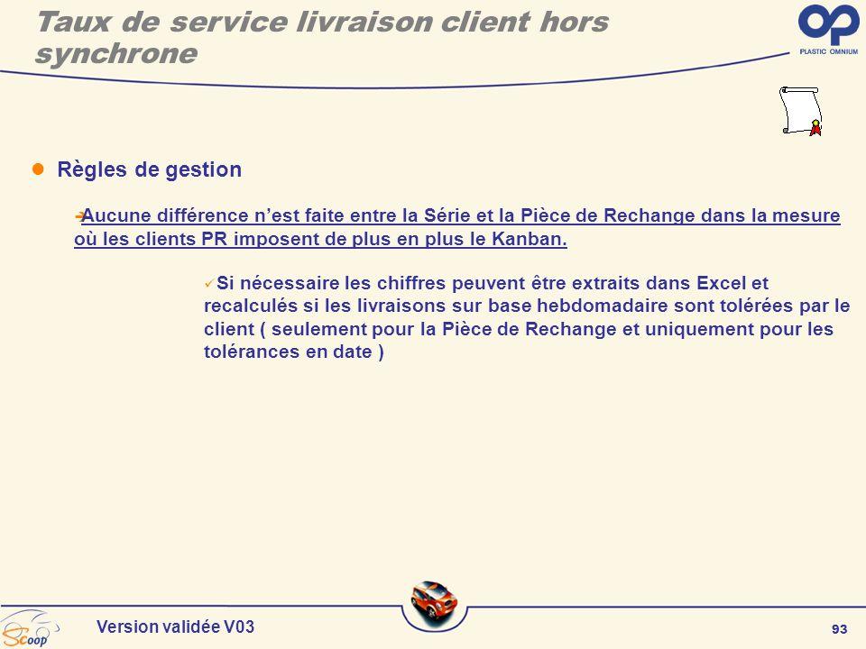 93 Version validée V03 Règles de gestion Aucune différence nest faite entre la Série et la Pièce de Rechange dans la mesure où les clients PR imposent
