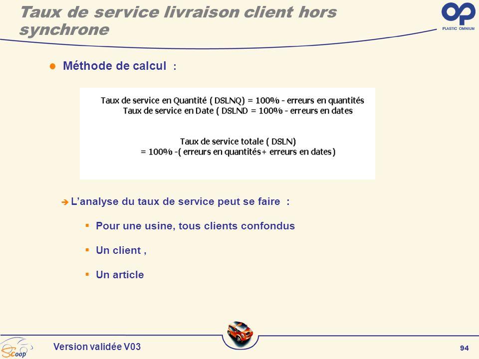 94 Version validée V03 Lanalyse du taux de service peut se faire : Pour une usine, tous clients confondus Un client, Un article Méthode de calcul : Ta