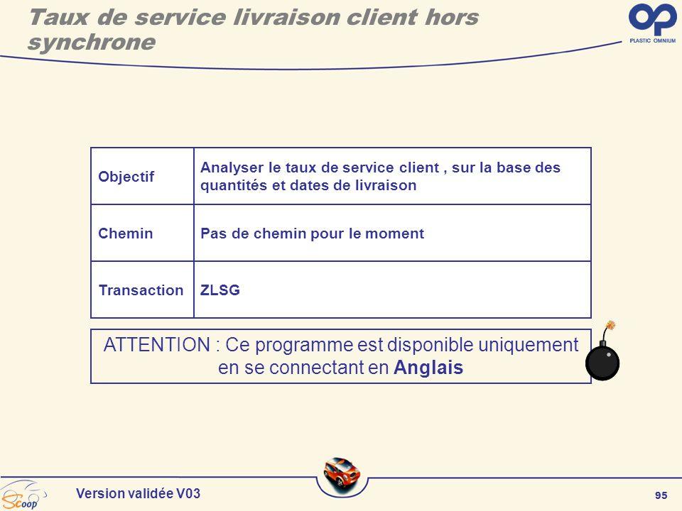 95 Version validée V03 Objectif Chemin Transaction Analyser le taux de service client, sur la base des quantités et dates de livraison Pas de chemin p