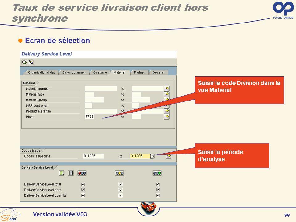 96 Version validée V03 Ecran de sélection Saisir le code Division dans la vue Material Saisir la période danalyse Taux de service livraison client hor
