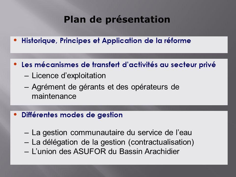 Plan de présentation Historique, Principes et Application de la réforme Différentes modes de gestion –La gestion communautaire du service de leau –La