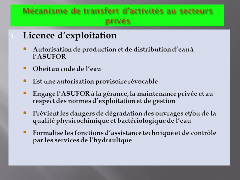 1. Licence dexploitation Autorisation de production et de distribution deau à lASUFOR Obéit au code de leau Est une autorisation provisoire révocable