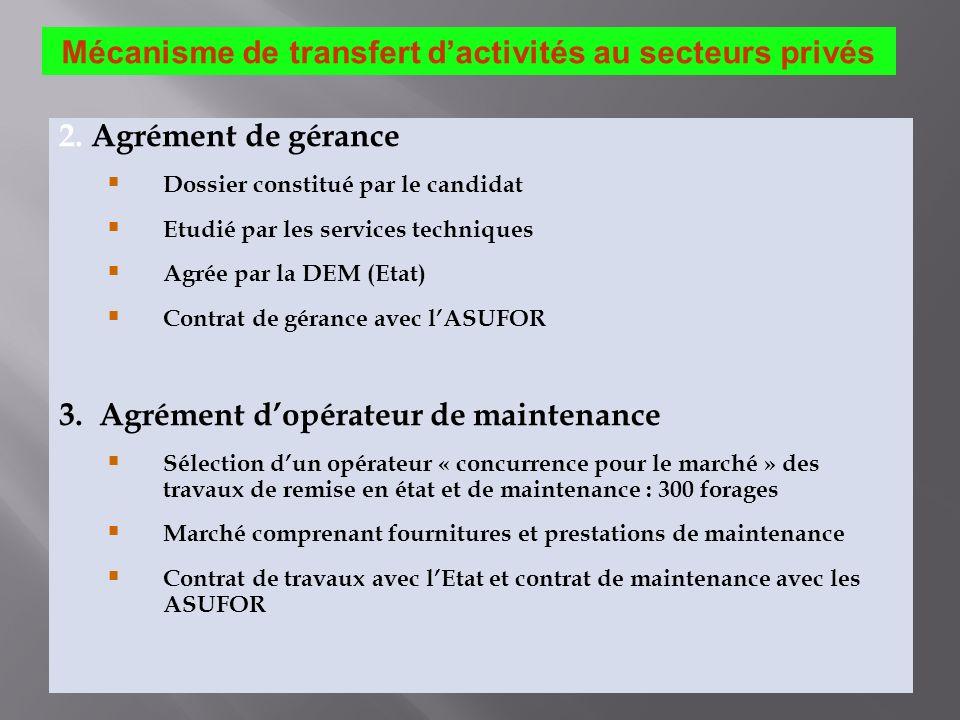 2. Agrément de gérance Dossier constitué par le candidat Etudié par les services techniques Agrée par la DEM (Etat) Contrat de gérance avec lASUFOR 3.