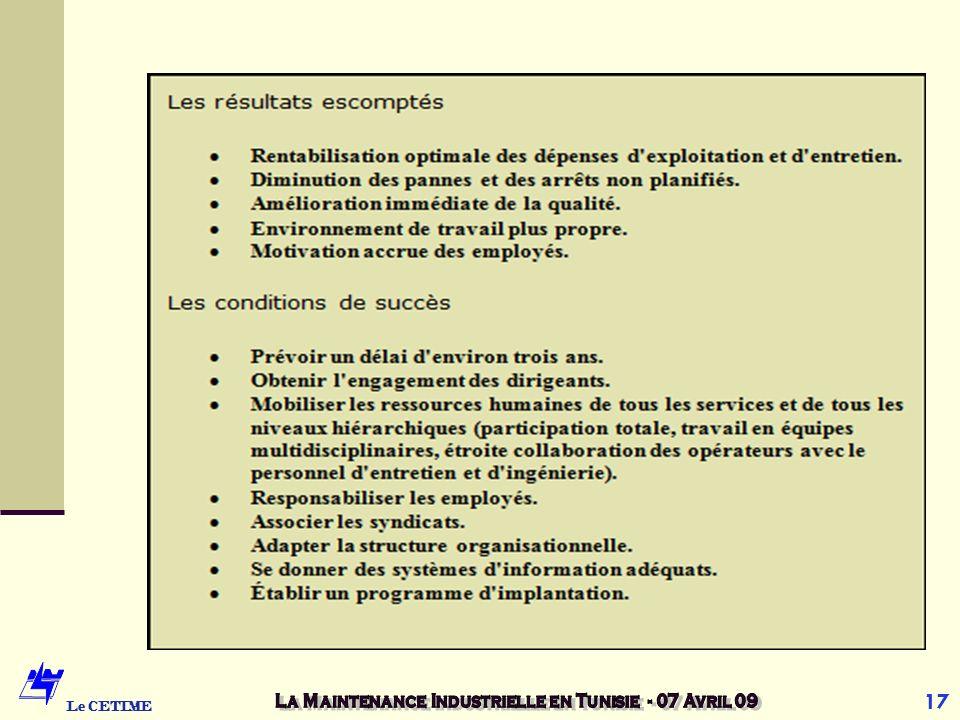 16 Le CETIME LA TPM - (Total Productive Maintenance )