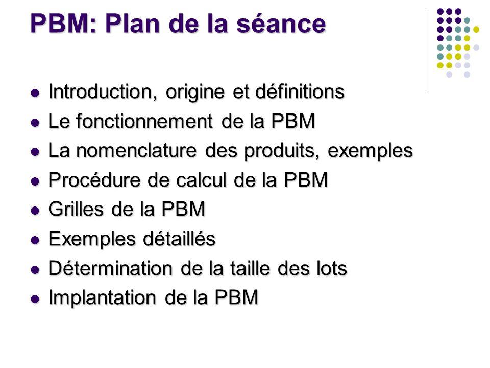 Procédure de calcul de la PBM Exemple : W(1) X Y(1) U(3)V(3)U(2) T(2)T(3) W(1) T(3)