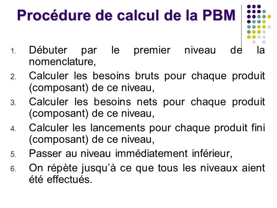 Procédure de calcul de la PBM 1.Débuter par le premier niveau de la nomenclature, 2.