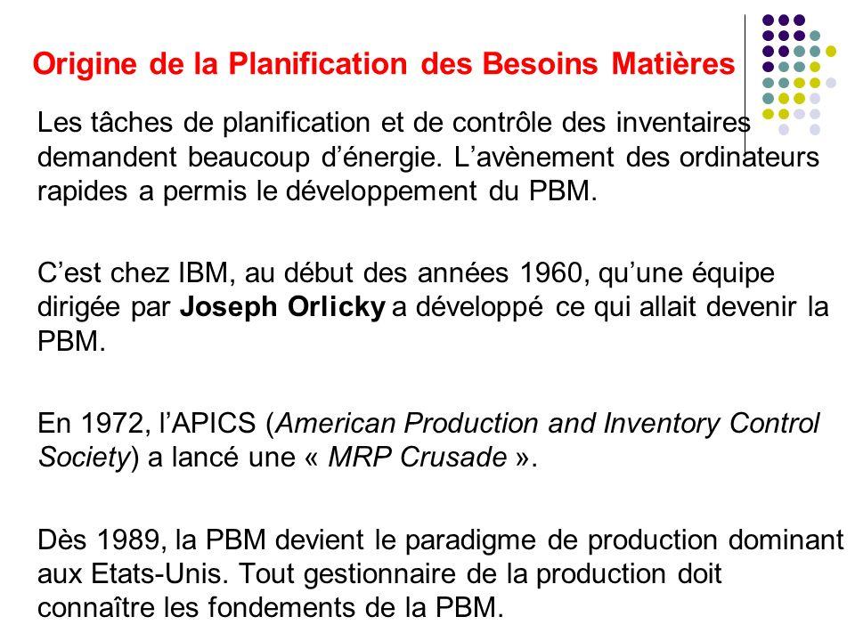 Introduction à la PBM Gestion des stocks Plan global de production Plan directeur de production Demande pour les composants et matières PBM (MRP) Ordonnancement Planification des opérations Demande pour les produits finis Exécution