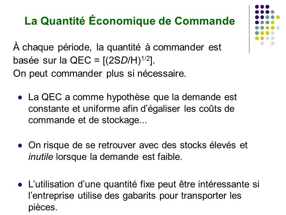 La Quantité Économique de Commande À chaque période, la quantité à commander est basée sur la QEC = [(2SD/H) 1/2 ].