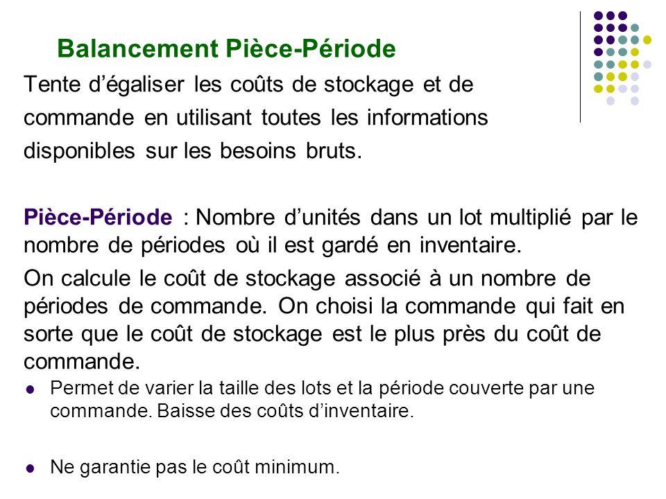 Balancement Pièce-Période Tente dégaliser les coûts de stockage et de commande en utilisant toutes les informations disponibles sur les besoins bruts.