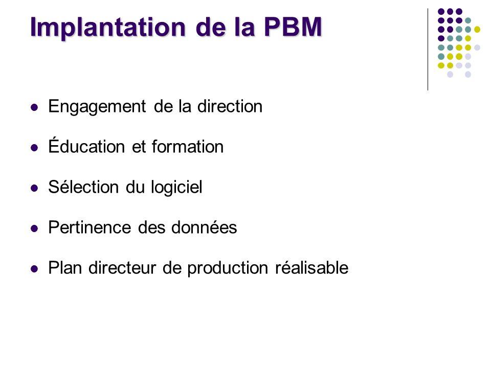 Implantation de la PBM Engagement de la direction Éducation et formation Sélection du logiciel Pertinence des données Plan directeur de production réalisable