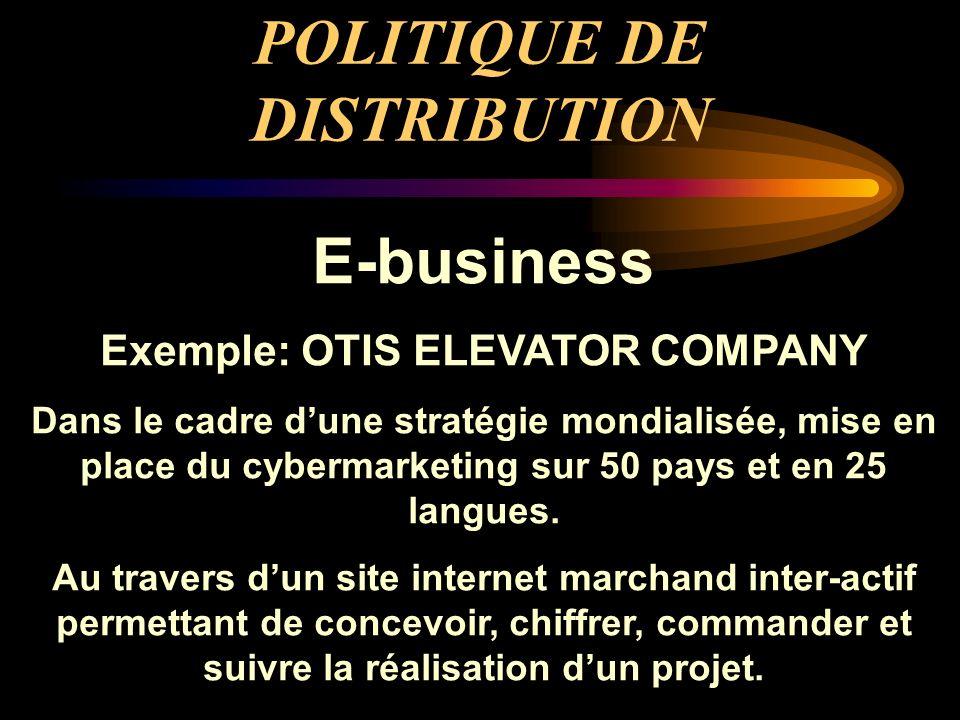 POLITIQUE DE DISTRIBUTION E-business Exemple: OTIS ELEVATOR COMPANY Dans le cadre dune stratégie mondialisée, mise en place du cybermarketing sur 50 p