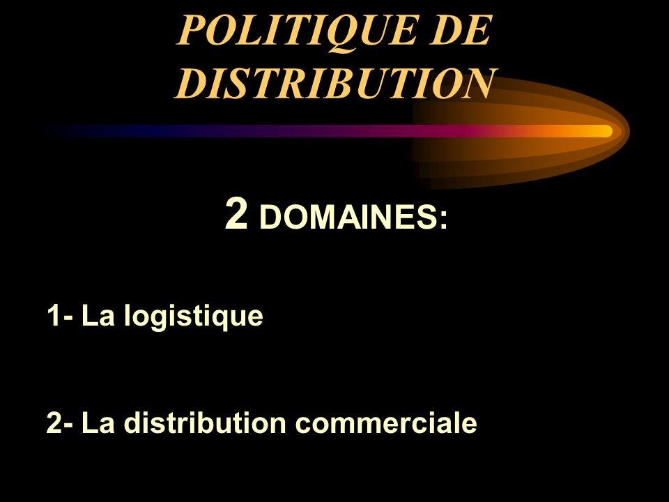 POLITIQUE DE DISTRIBUTION 2 DOMAINES: 1- La logistique 2- La distribution commerciale