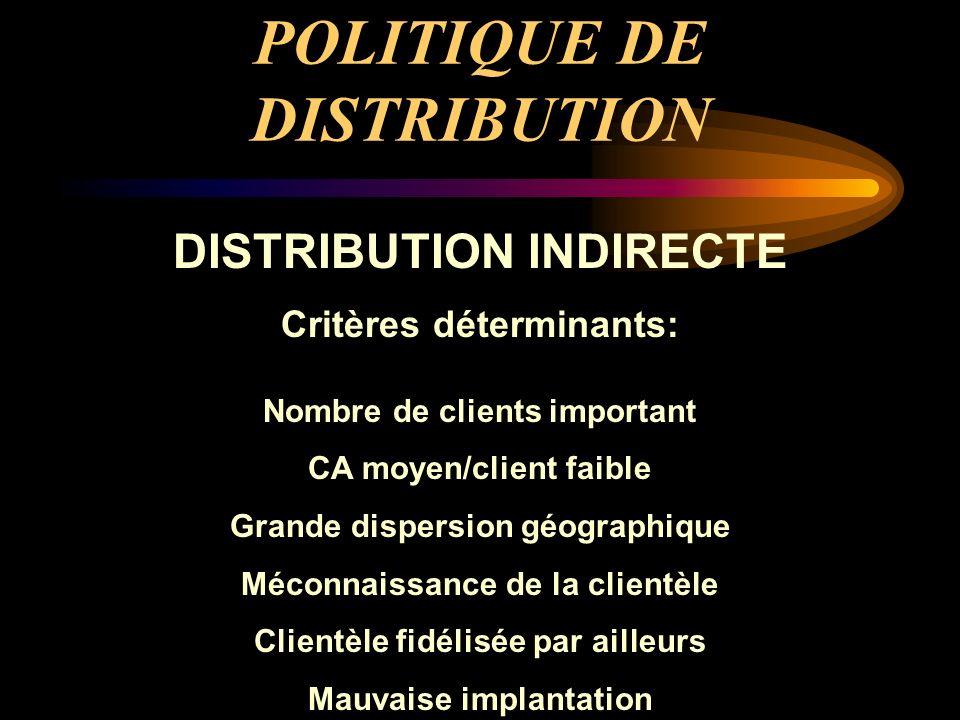 DISTRIBUTION INDIRECTE Critères déterminants: Nombre de clients important CA moyen/client faible Grande dispersion géographique Méconnaissance de la c