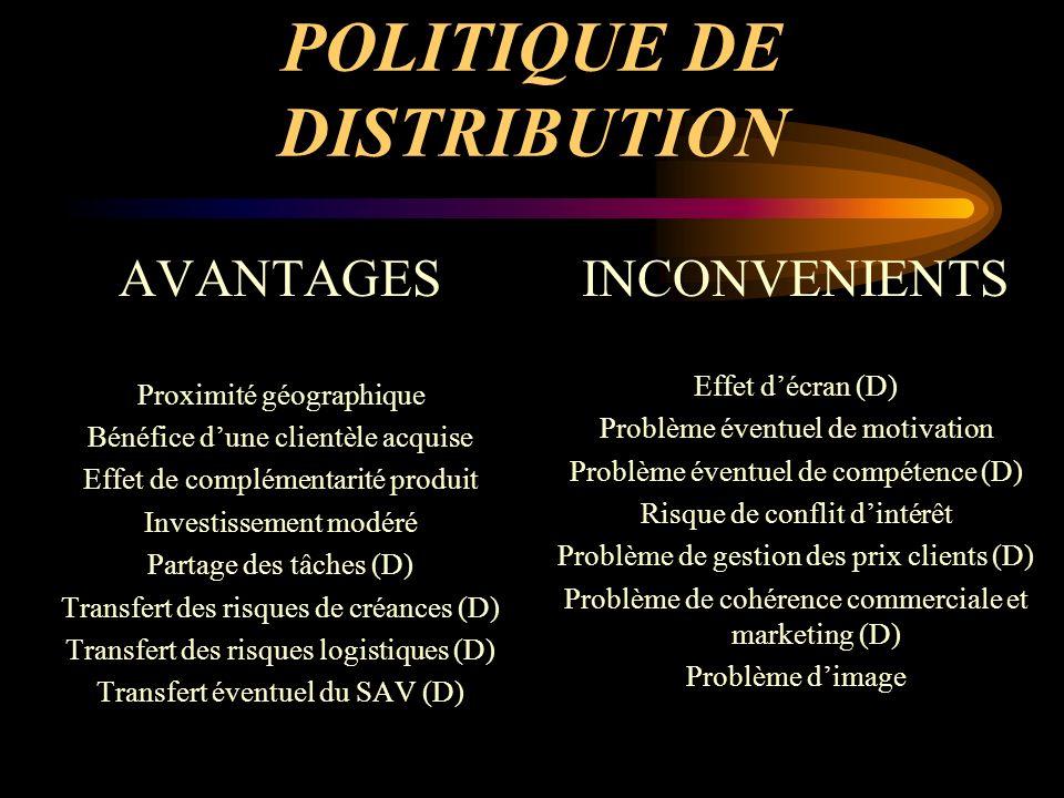 POLITIQUE DE DISTRIBUTION AVANTAGES Proximité géographique Bénéfice dune clientèle acquise Effet de complémentarité produit Investissement modéré Part