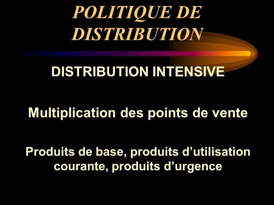 POLITIQUE DE DISTRIBUTION DISTRIBUTION INTENSIVE Multiplication des points de vente Produits de base, produits dutilisation courante, produits durgenc