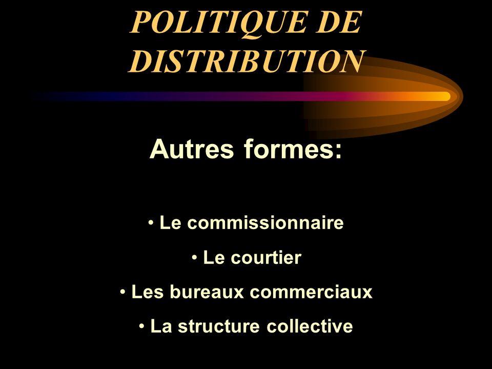 POLITIQUE DE DISTRIBUTION Autres formes: Le commissionnaire Le courtier Les bureaux commerciaux La structure collective