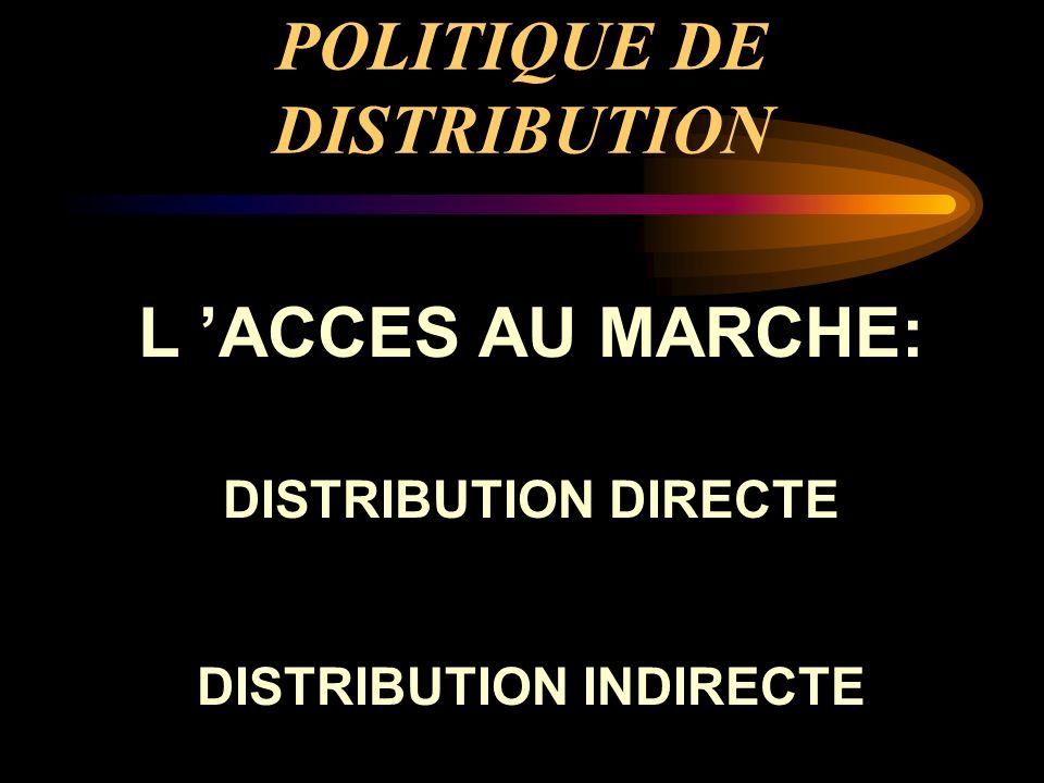 POLITIQUE DE DISTRIBUTION DISTRIBUTION INTENSIVE Multiplication des points de vente Produits de base, produits dutilisation courante, produits durgence