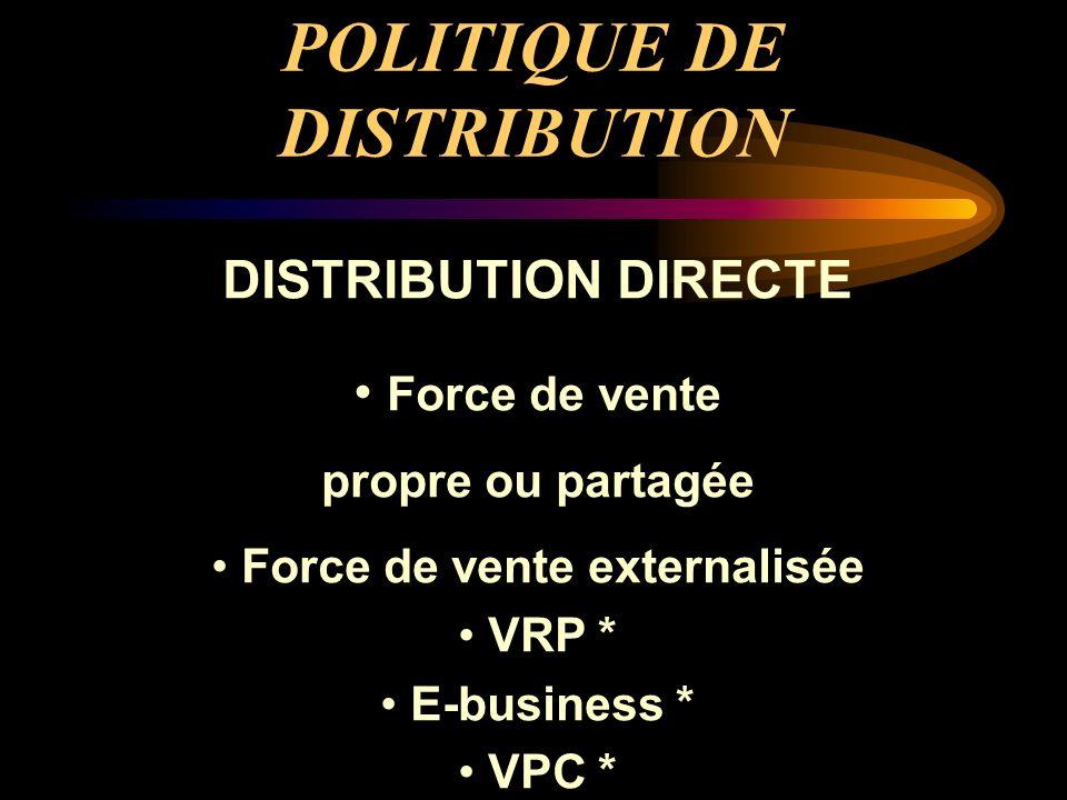 POLITIQUE DE DISTRIBUTION DISTRIBUTION DIRECTE Force de vente propre ou partagée Force de vente externalisée VRP * E-business * VPC *