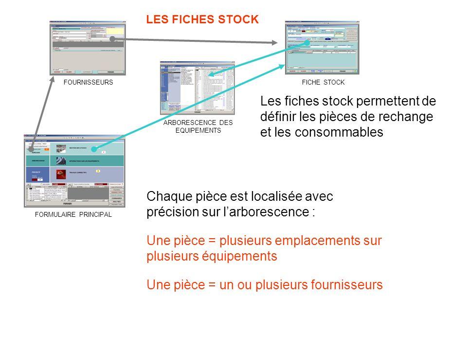 FORMULAIRE PRINCIPAL ARBORESCENCE DES EQUIPEMENTS FOURNISSEURSFICHE STOCK Les fiches stock permettent de définir les pièces de rechange et les consomm