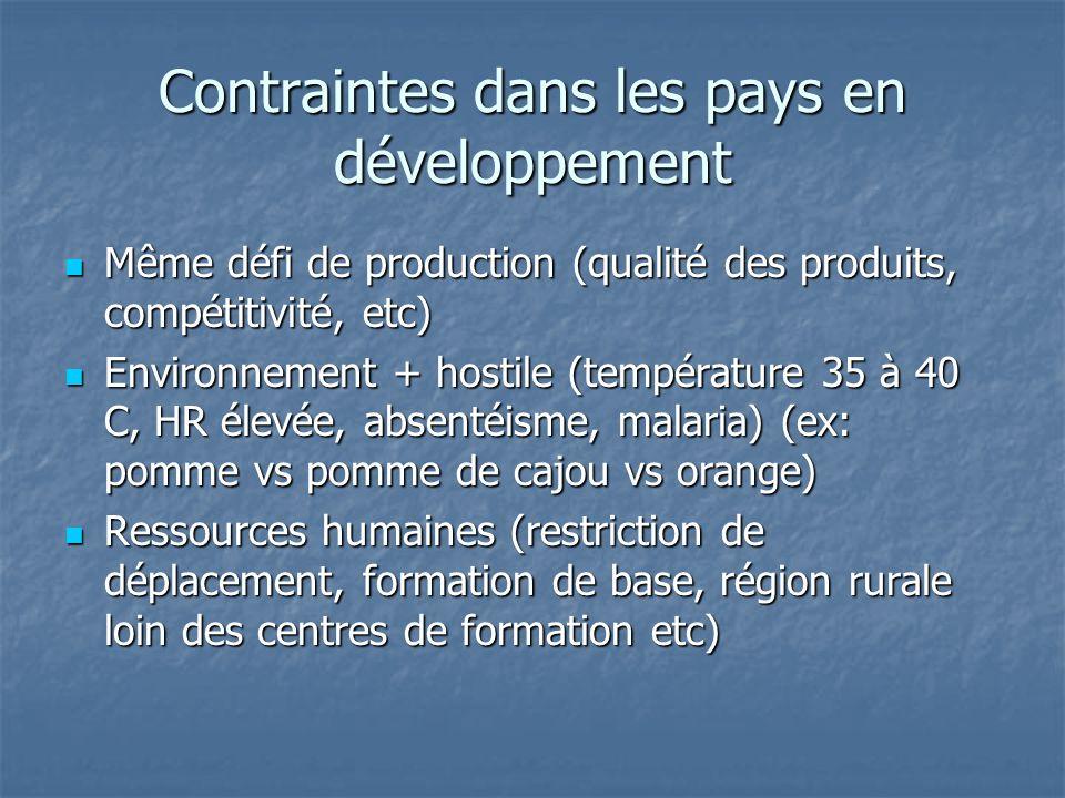 Contraintes dans les pays en développement Même défi de production (qualité des produits, compétitivité, etc) Même défi de production (qualité des pro