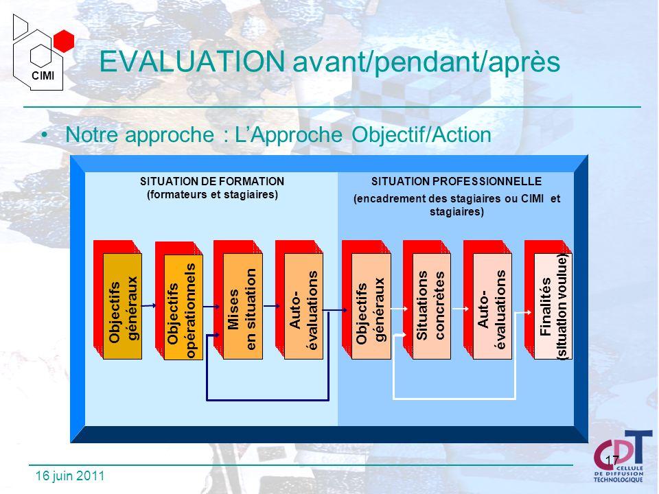 CIMI CIMI 16 juin 2011 17 EVALUATION avant/pendant/après Notre approche : LApproche Objectif/Action