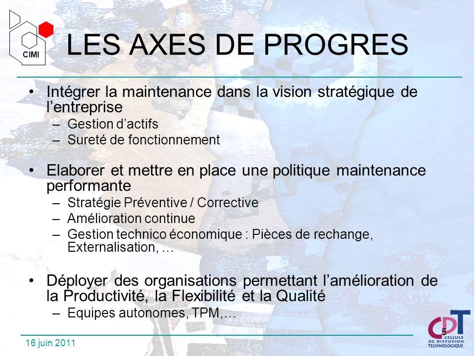 CIMI CIMI 16 juin 2011 5 LES AXES DE PROGRES Intégrer la maintenance dans la vision stratégique de lentreprise –Gestion dactifs –Sureté de fonctionnem