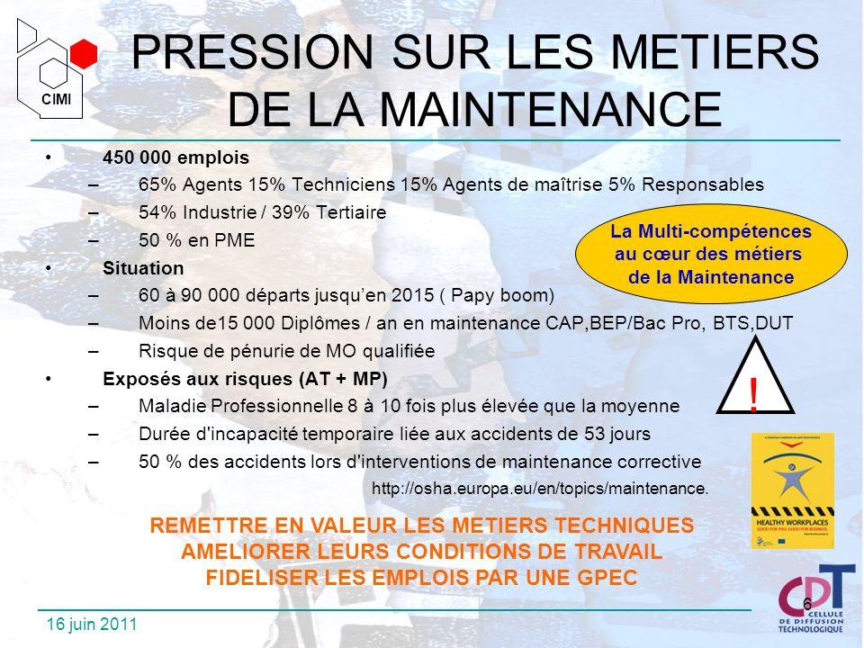 CIMI CIMI 16 juin 2011 6 PRESSION SUR LES METIERS DE LA MAINTENANCE 450 000 emplois –65% Agents 15% Techniciens 15% Agents de maîtrise 5% Responsables