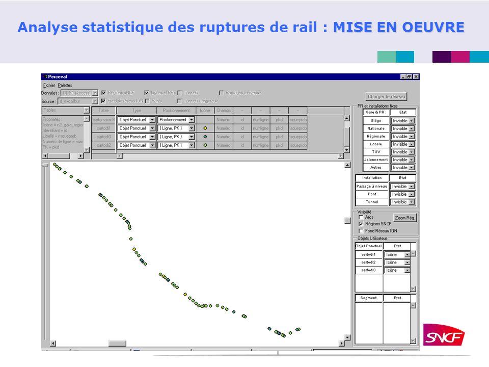 MISE EN OEUVRE Analyse statistique des ruptures de rail : MISE EN OEUVRE