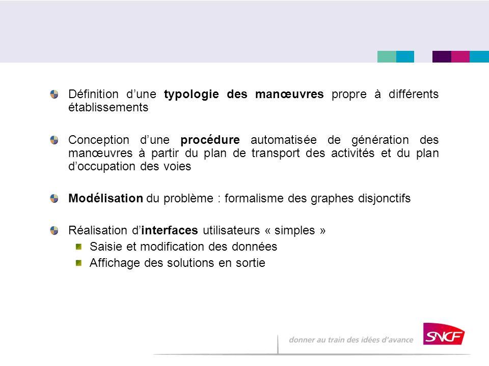 Définition dune typologie des manœuvres propre à différents établissements Conception dune procédure automatisée de génération des manœuvres à partir