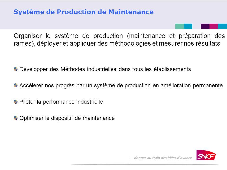 Système de Production de Maintenance Organiser le système de production (maintenance et préparation des rames), déployer et appliquer des méthodologie
