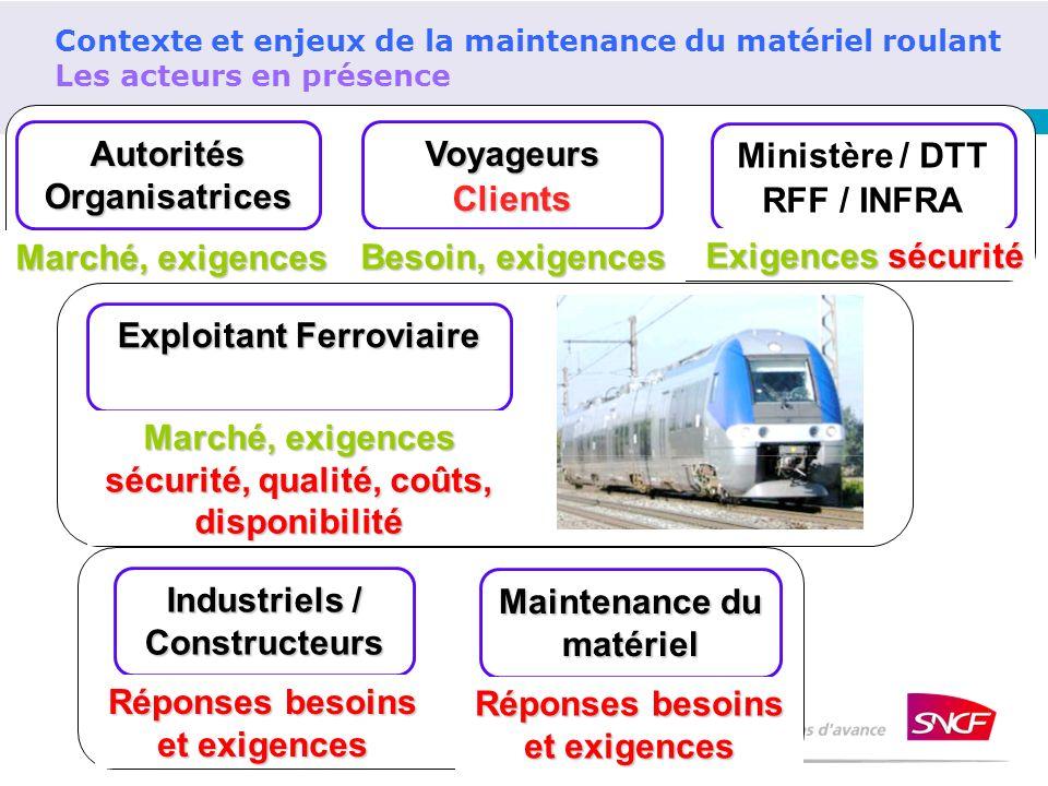 Contexte et enjeux de la maintenance du matériel roulant Les acteurs en présence Ministère / DTT RFF / INFRA Exigences sécurité Exploitant Ferroviaire