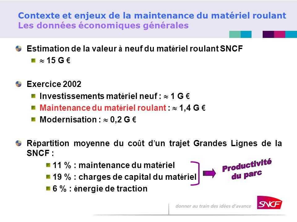 Contexte et enjeux de la maintenance du matériel roulant Les données économiques générales Estimation de la valeur à neuf du mat é riel roulant SNCF 1