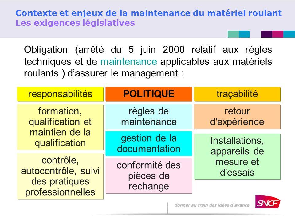 Contexte et enjeux de la maintenance du matériel roulant Les exigences législatives Obligation (arrêté du 5 juin 2000 relatif aux règles techniques et