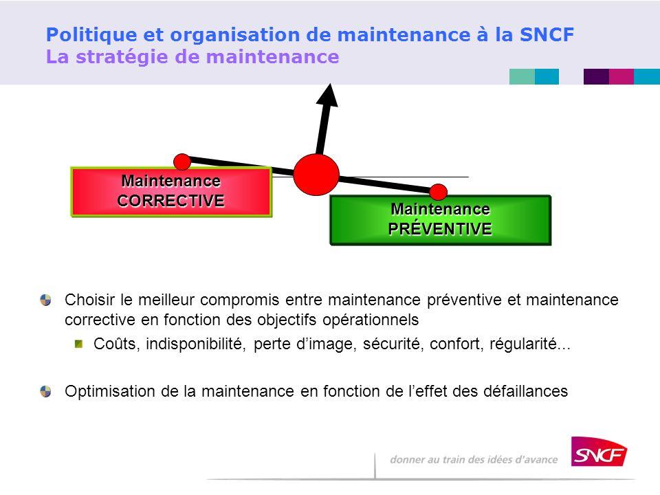 Politique et organisation de maintenance à la SNCF La stratégie de maintenance Choisir le meilleur compromis entre maintenance préventive et maintenan